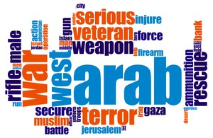 Иерусалим скоро станет арабским на 50%