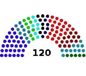 На сколько мест в парламенте может претендовать Ликуд?